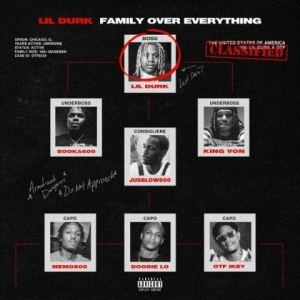 Only The Family - The Hood ft. Booka600
